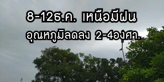 20181207skyZ.png