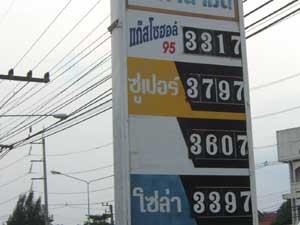本日のチェンマイ田舎の燃料価格
