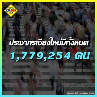 20200118chiangmaiA.png