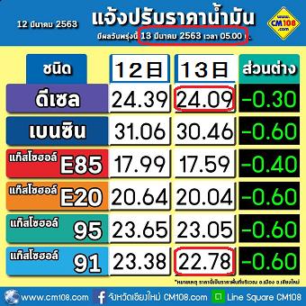 20200312oilA.png