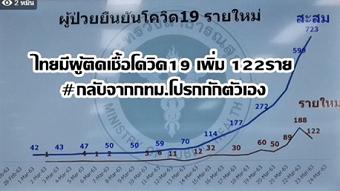 20200323coronaC.png