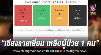20200413chiangraiA.png