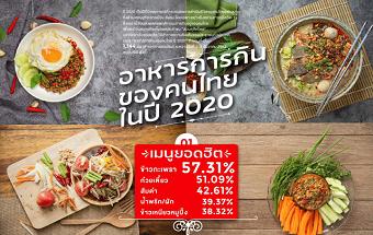 20201207foodA.png