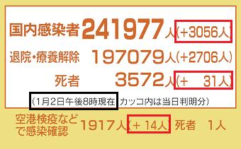 20210102coronaC.png