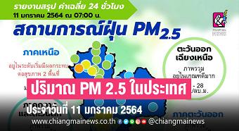 20210111airdartyA.png