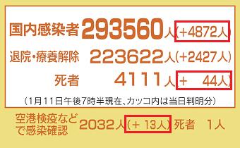 20210112coronaCC.png