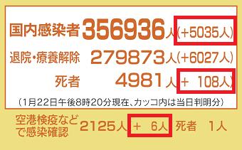 20210123coronaBB.png