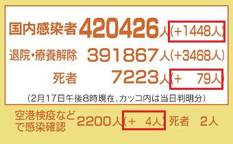 20210218coronaB.png