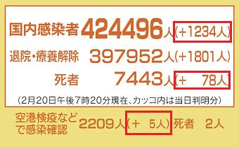 20210221coronaB.png