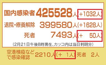 20210222coronaB.png