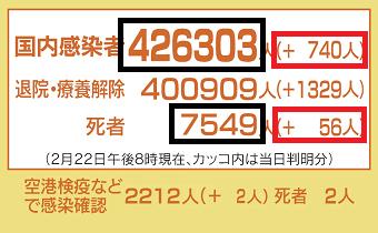 20210223coronB.png