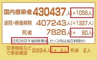 20210226coronaB.jpg