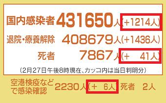 20210228coronaB.png