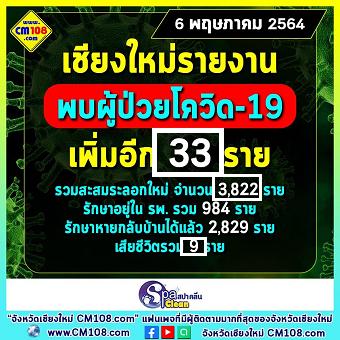 20210506coronaCMn.png